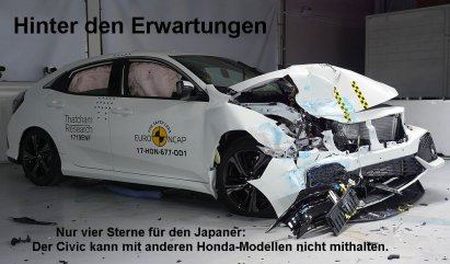 honda_civic_euro_ncap