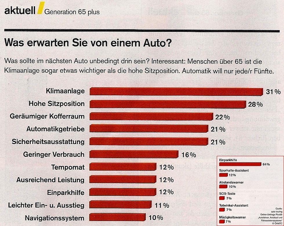 Erfreut Beschriftetes Diagramm Eines Autos Zeitgenössisch ...